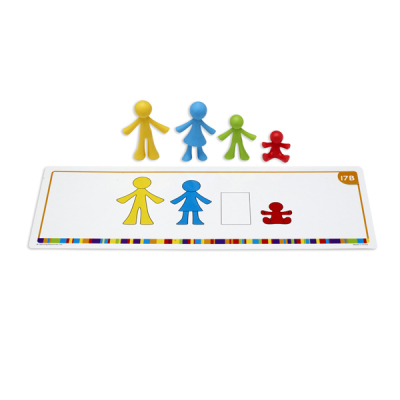 All About Me Familiy Counter activiteitenkaarten