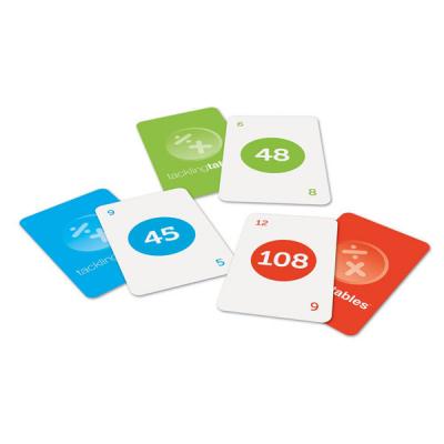 Übungskarten Multiplikationstabellen